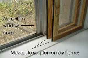 Moveable supplementary frames